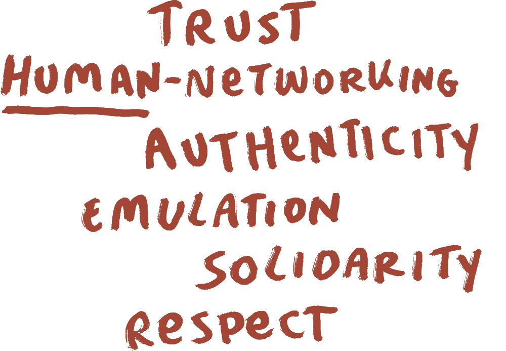 Trust Human-Networking Authenticity Emulation Solidarity Respect